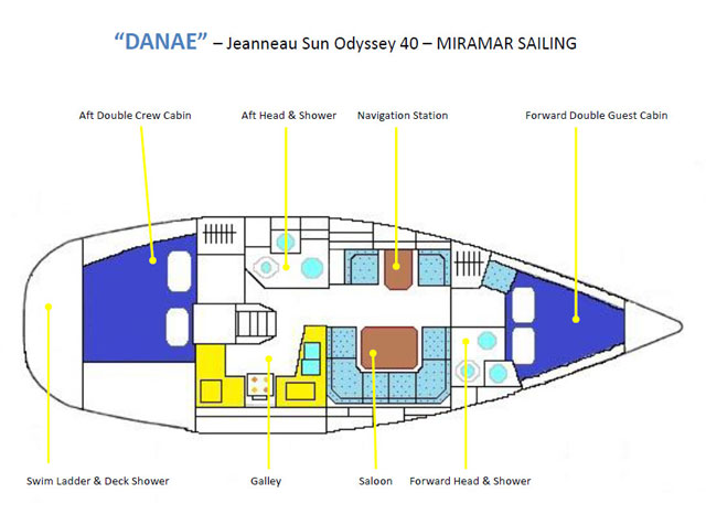 Danae plan diagram