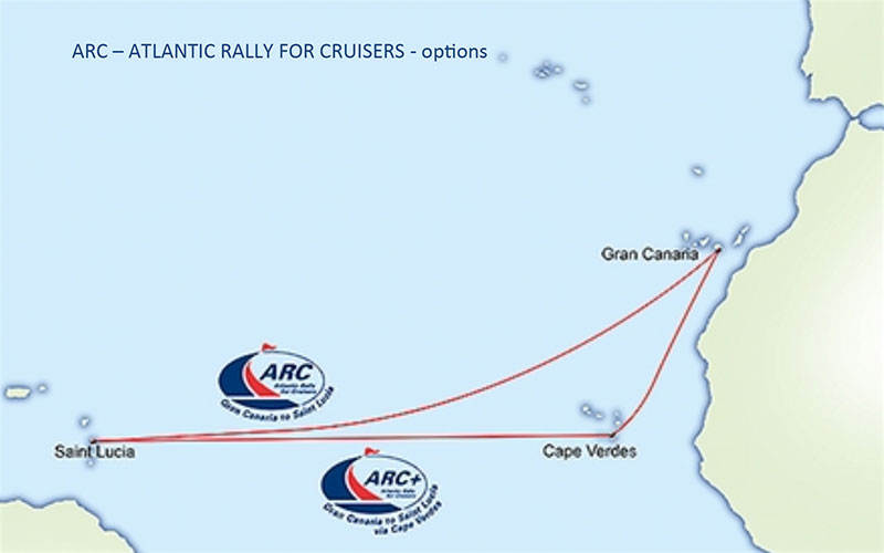 ARC Direct – Atlantic Rally for Cruisers